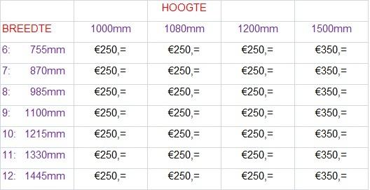 Prijzen van standaard stellingkasten voor bedrijfswagens